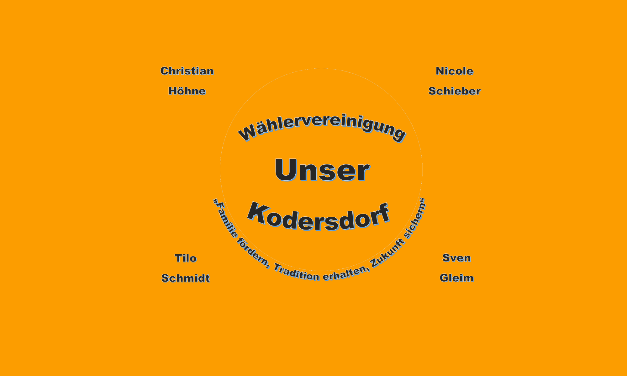 "Wählervereinigung ""Unser Kodersdorf"""